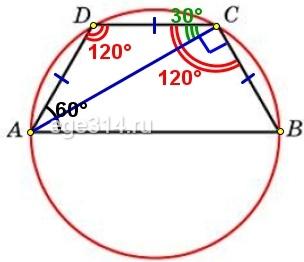 Боковая сторона равнобедренной трапеции равна её меньшему основанию, угол при основании равен 60°, большее основание равно 38.