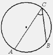 На окружности отмечены точки 𝐴, 𝐵 и 𝐶. Дуга окружности 𝐴𝐶, не содержащая точку 𝐵, составляет 200°. Дуга окружности 𝐵𝐶, не содержащая точку 𝐴, составляет 80°. Найдите вписанный угол 𝐴𝐶𝐵. Ответ дайте в градусах.