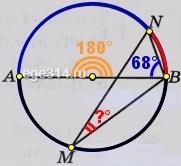 На окружности по разные стороны от диаметра АВ взяты точки М и N. Известно, что ∠NBA = 68°.
