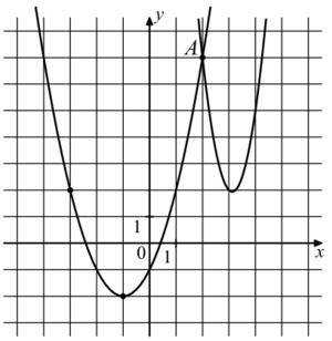 На рисунке изображены графики функции f(x)=4x^2-25x+41 и g(x)=ax^2+bx+c, которые пересекаются в точках А и В. Найдите абсциссу точки В.