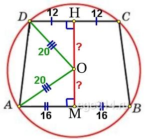 Основания равнобедренной трапеции равны 32 и 24. Радиус описанной окружности равен 20.