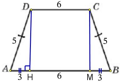 Основания равнобедренной трапеции равны 6 и 12. Боковые стороны равны 5. Найдите синус острого угла трапеции.