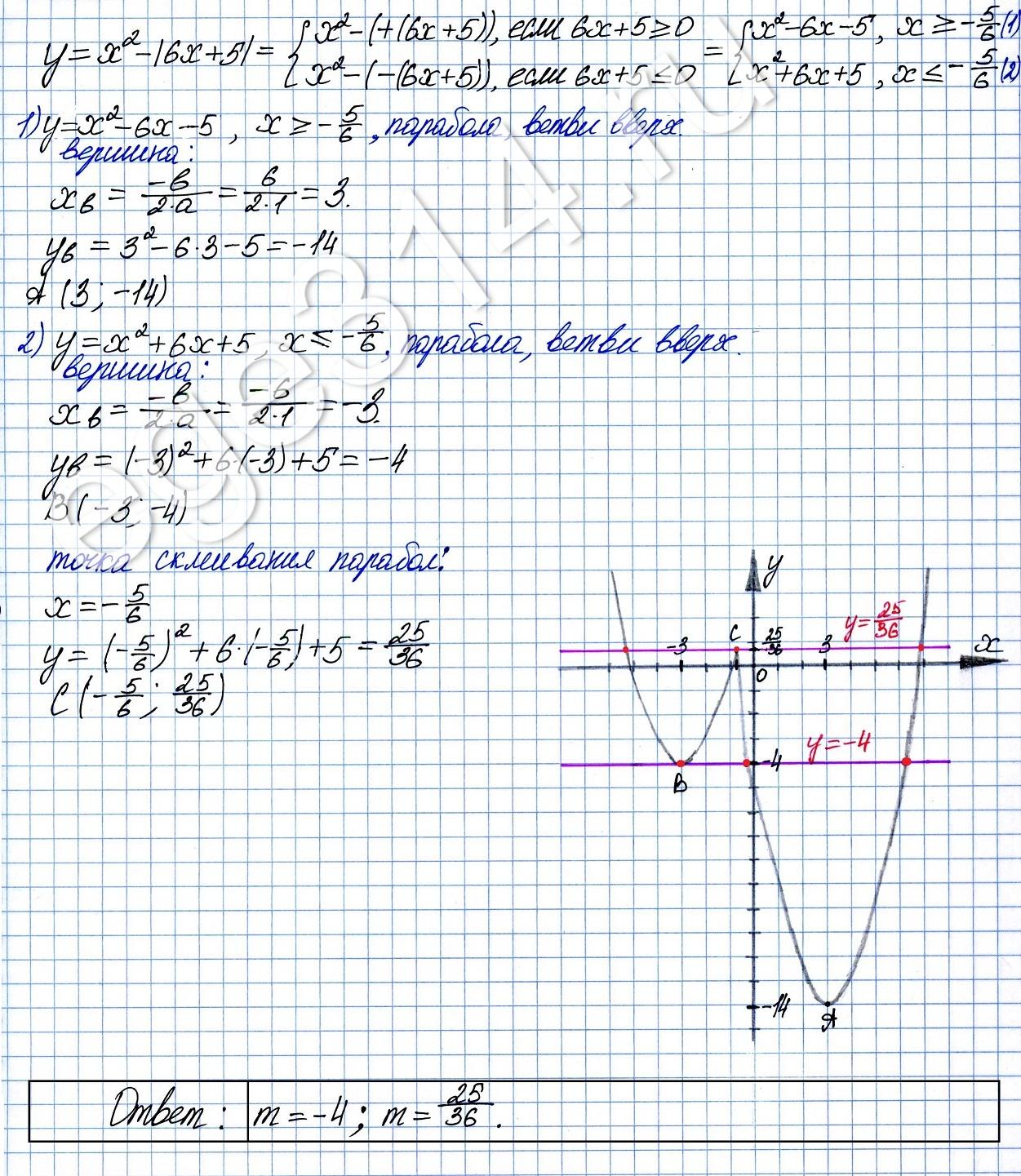 Решение №2118 Постройте график функции y = x^2 –  6x + 5 . Определите при каких значениях m прямая y = m