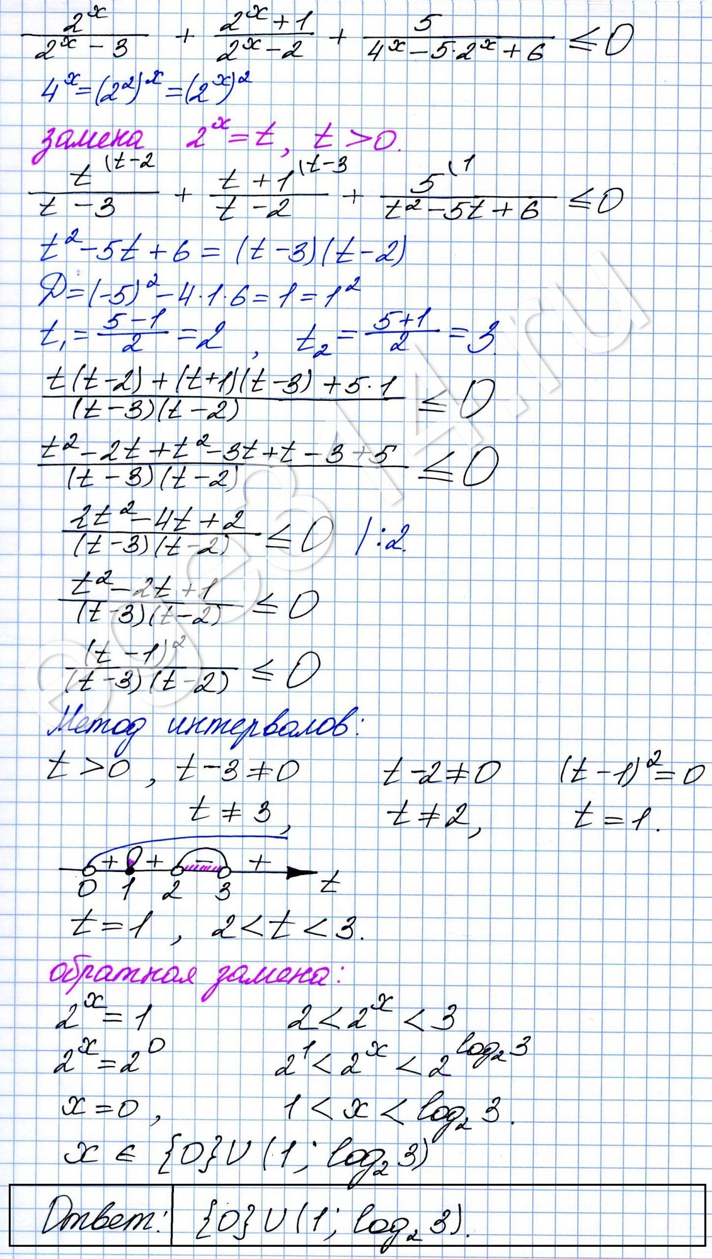 Решите неравенство 2^𝑥(2^𝑥−3) + (2^𝑥+1)(2^𝑥−2) + 5(4^𝑥 − 5∙2^𝑥 + 6) ≤ 0