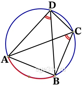Решение №2229 В выпуклом четырёхугольнике АВСD углы BCA и BDA равны. Докажите, что углы ABD и ACD также равны.