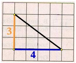 Решение №2248 На клетчатой бумаге с размером клетки 1 х 1 изображён прямоугольный треугольник.