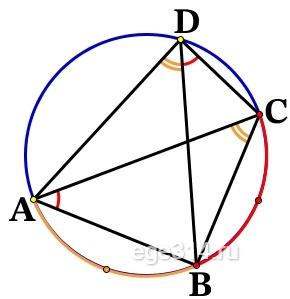 Решение №2209 В выпуклом четырёхугольнике АВСD углы СDВ и САВ равны.