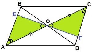 Решение №1696 Через точку О пересечения диагоналей параллелограмма АВСD проведена прямая ...