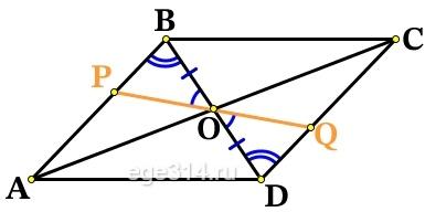 Через точку О пересечения диагоналей параллелограмма АВСD проведена прямая, пересекающая стороны АВ и CD в точках P и Q соответственно.