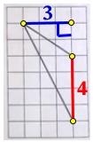 Решение №2257 На клетчатой бумаге с размером клетки 1×1 изображён треугольник.