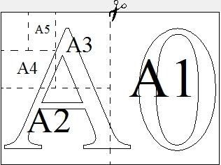 Общепринятые форматы листов бумаги обозначают буквой А и цифрой А0, А1, А2 и так далее. Лист формата А0 имеет форму прямоугольника, площадь которого равна 1 кв. м.