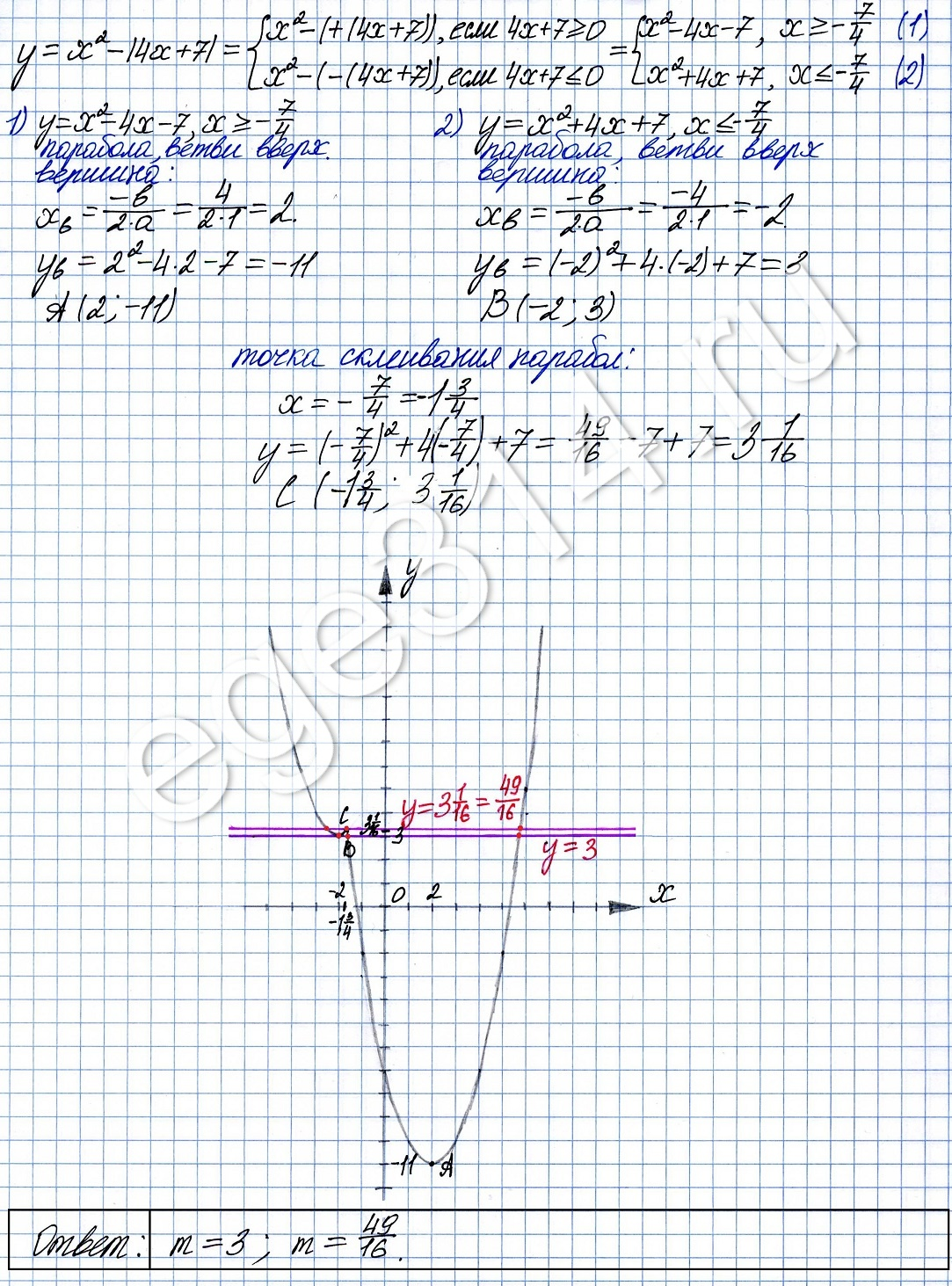 Решение №2186 Постройте график функции y = x^2 –  4x + 7 .