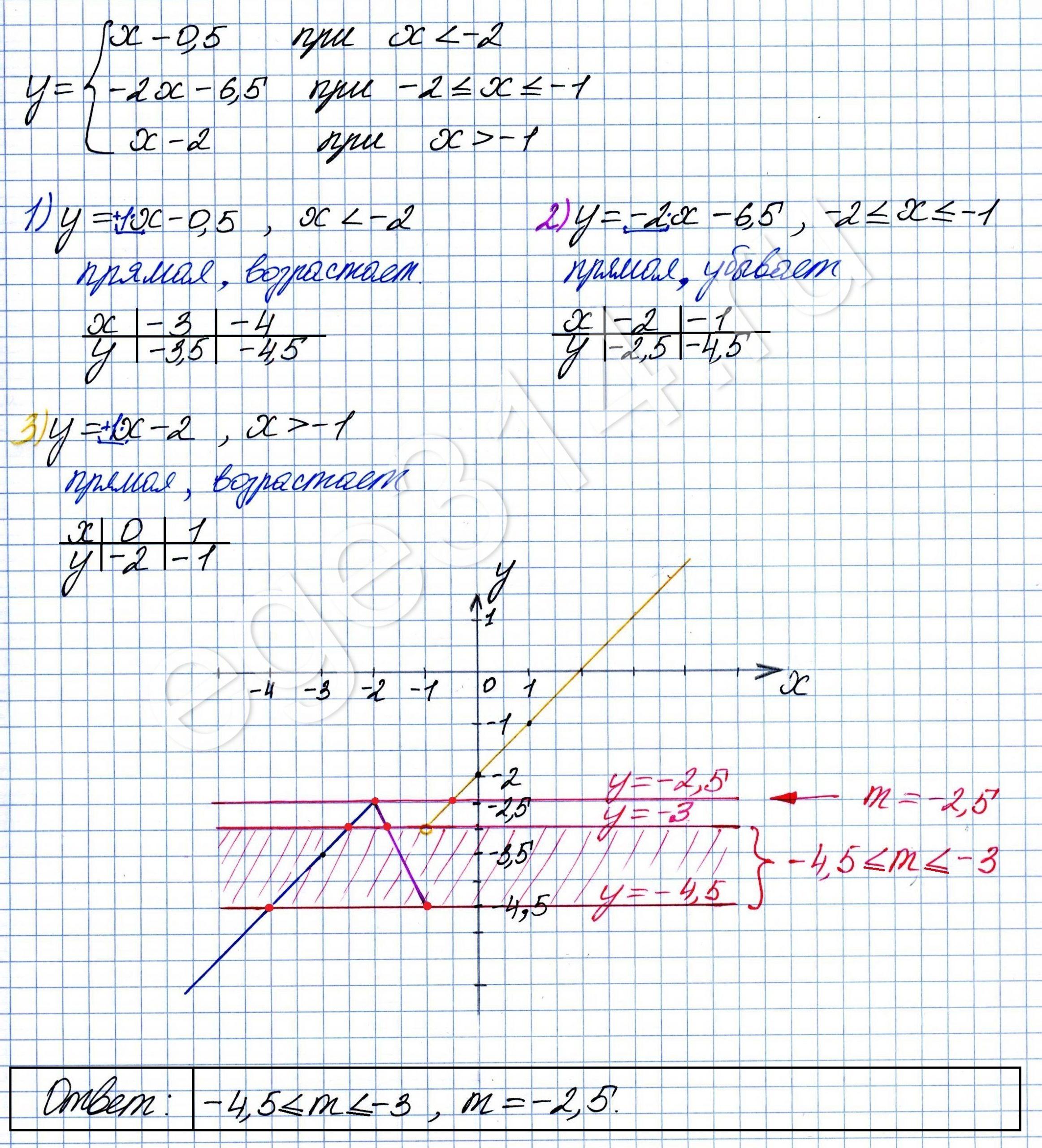 Решение №2227 Постройте график функции y=x-0,5 при x<-2, y=-2x-6,5 при -2<=x<=-1, y=x-2 при x>-1