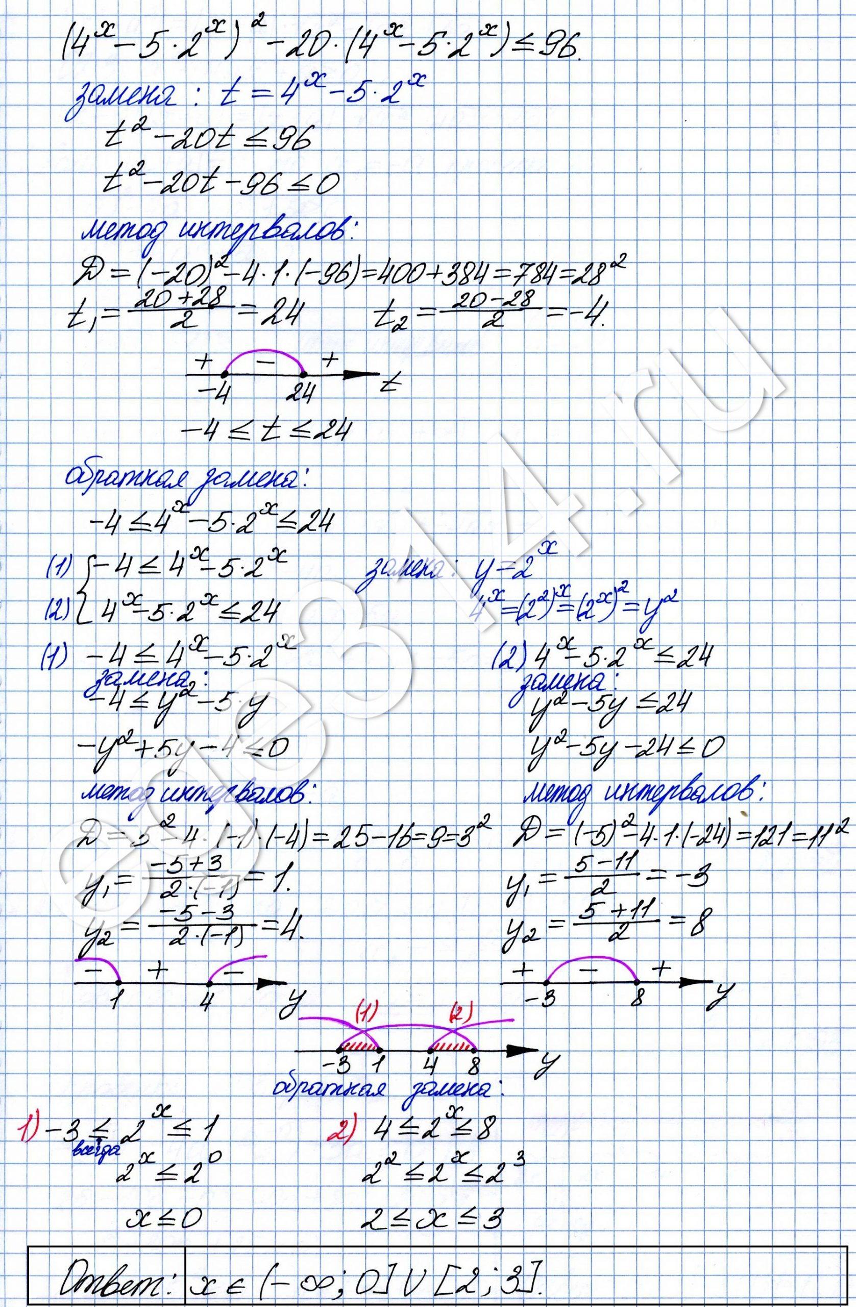 Решение №2307 Решите неравенство (4^х – 5·2^х)^2 – 20(4^х – 5·2^х) ≤ 96.