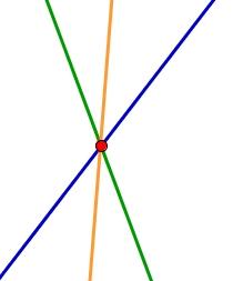Существуют три прямые, которые проходят через одну точку.