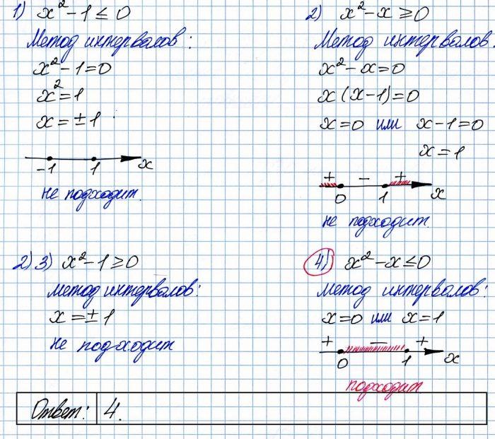 Укажите неравенство, решение которого изображено на рисунке. 1) x^2 – 1≤ 0 2) x^2 – x ≥ 0 3) x^2 – 1 ≥ 0 4) x^2 – x ≤ 0