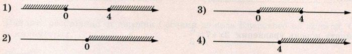 Укажите решение неравенства 4х – х2 ≤ 0.