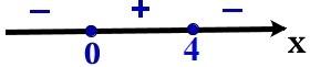 Решение №2247 Укажите решение неравенства 4х-х^2 ≤ 0.