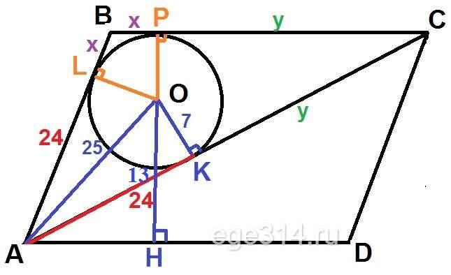 Решение №2230 В параллелограммеABCDпроведена диагональAC. ТочкаOявляется центром окружности, вписанной в треугольникABC.